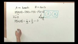 Addition Rules of Probability